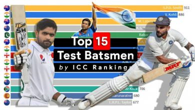Photo of Top 15 Test Batsmen by ICC Rankings (1970 – 2020): Graphical Representation