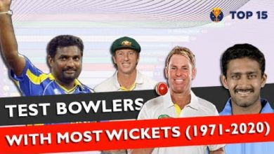 Photo of Top 15 Bowlers Ranked by Most Tests Wickets (1971 – 2020)