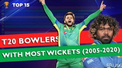 Photo of Top 15 Bowlers Ranked by Most Wickets in T20I (2005-2020)