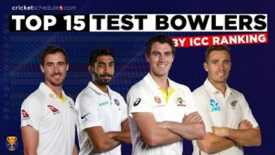 Photo of Top 15 Test Bowlers by ICC Rankings (1970 – 2020)