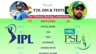 Photo of Babar Azam vs Virat Kohli – The Ultimate Batting Comparison in IPL/PSL, T20, ODI & Test Cricket