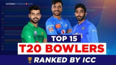 Photo of Top 15 T20I Bowlers by ICC Rankings (2005 – 2020)